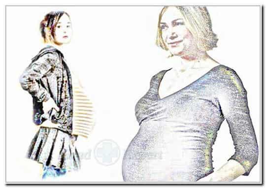 особенности репродуктивного здоровья